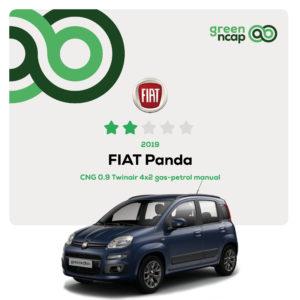FIAT Panda - Green NCAP Results October 2019