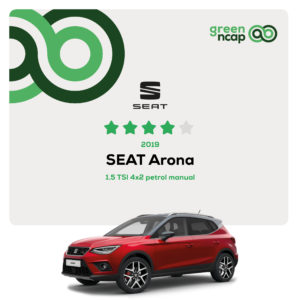 SEAT Arona - Green NCAP Results October 2019