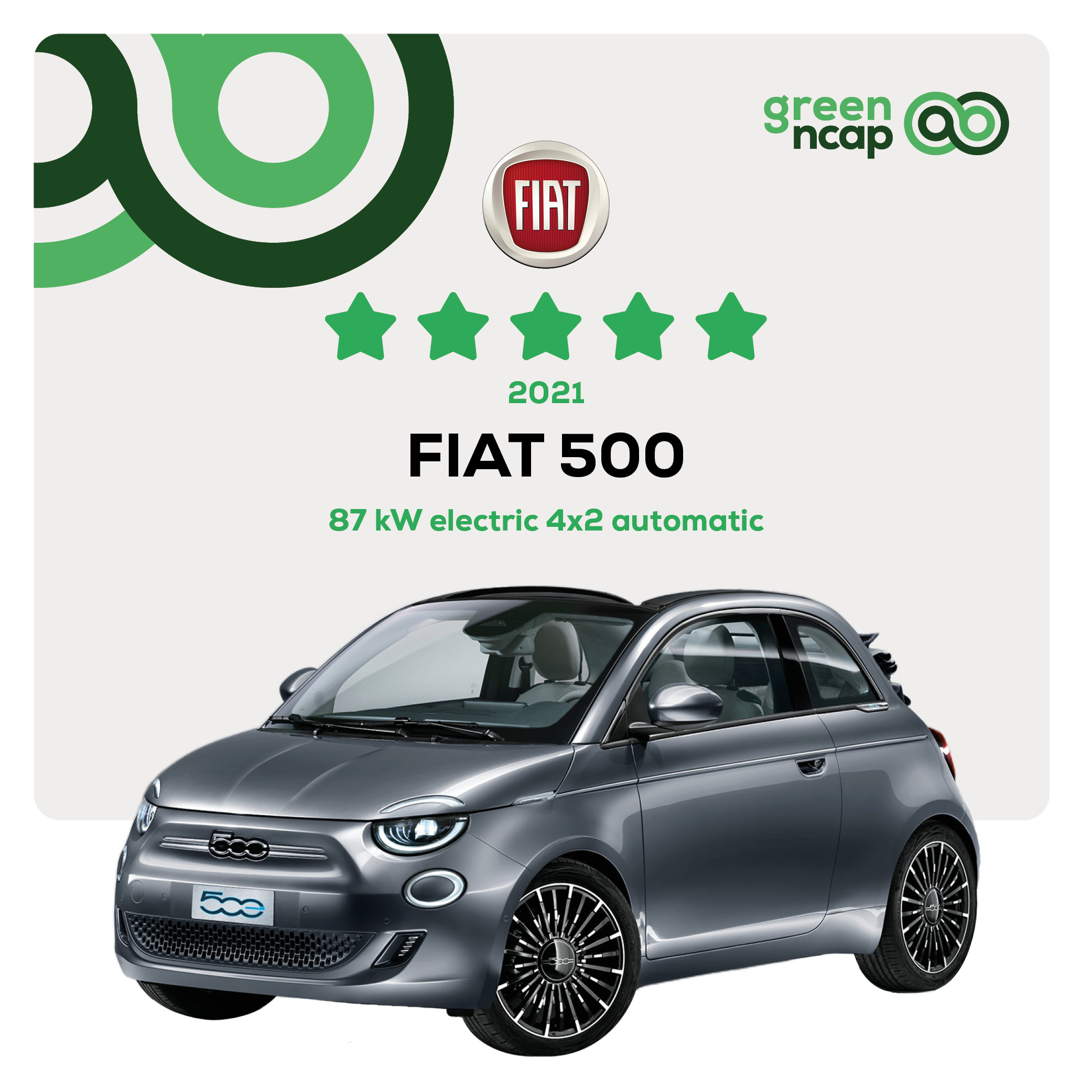 FIAT 500 - Green NCAP Results July 2021 - 5 stars