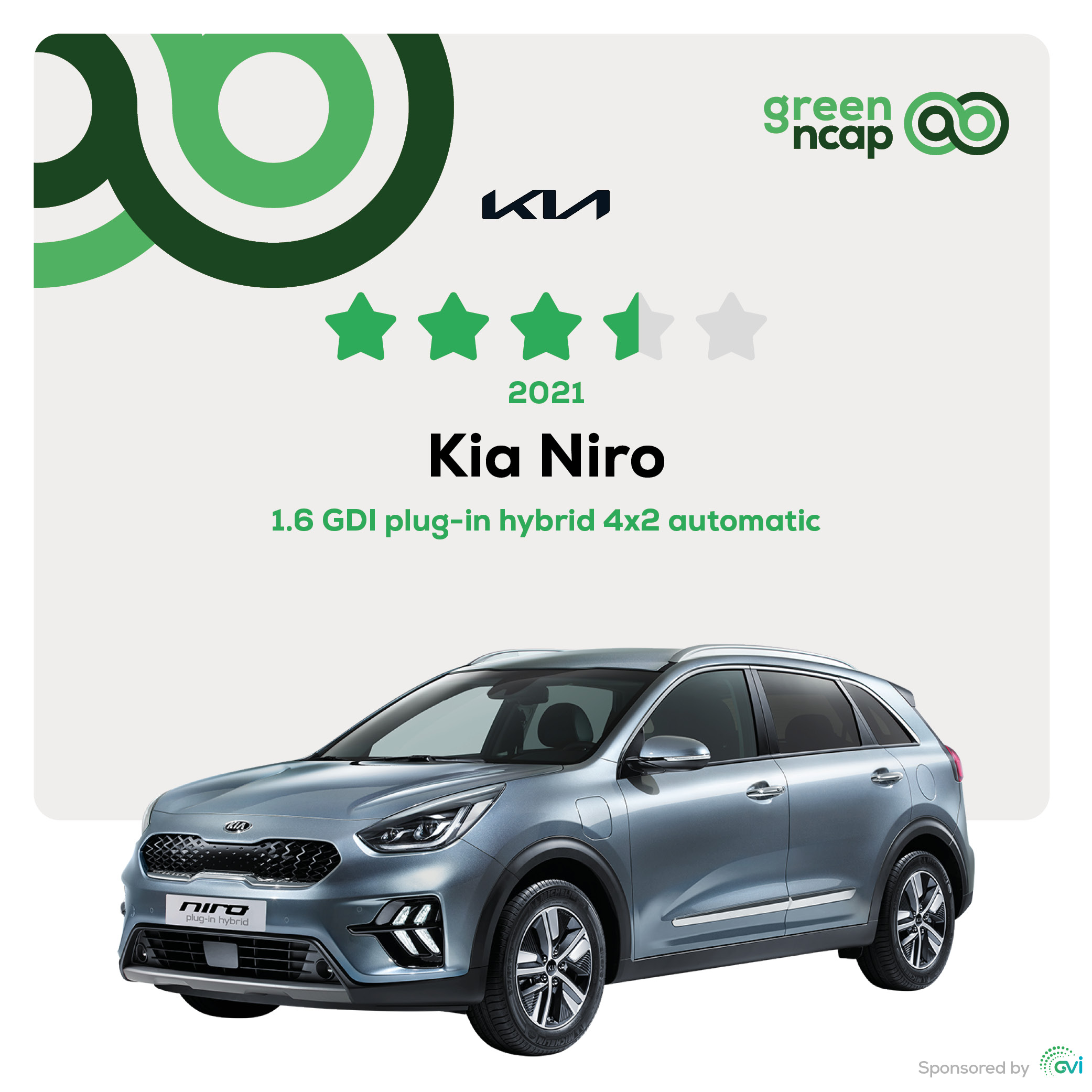 Kia Niro - Green NCAP Results February 2021 - 3½ stars